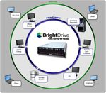 How BrightDrive fits into your environment